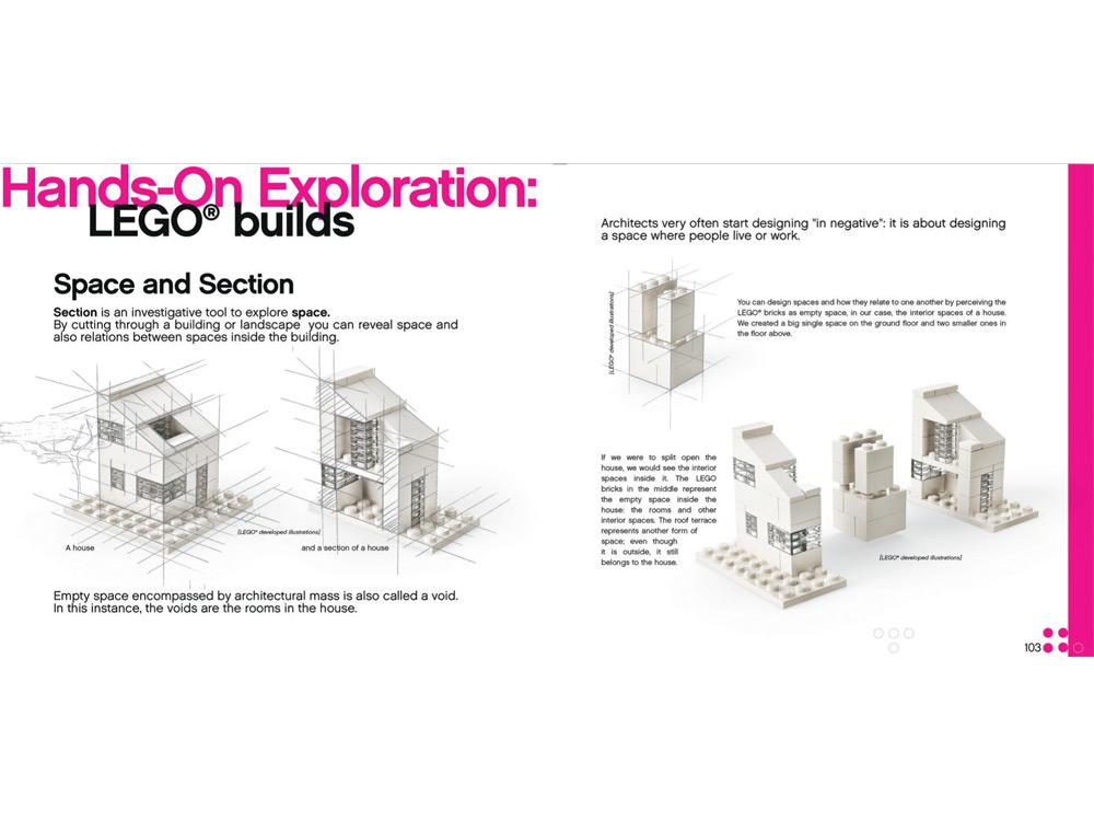 lego_architecture_studio_daily_cappuccino_lifestyle_blog