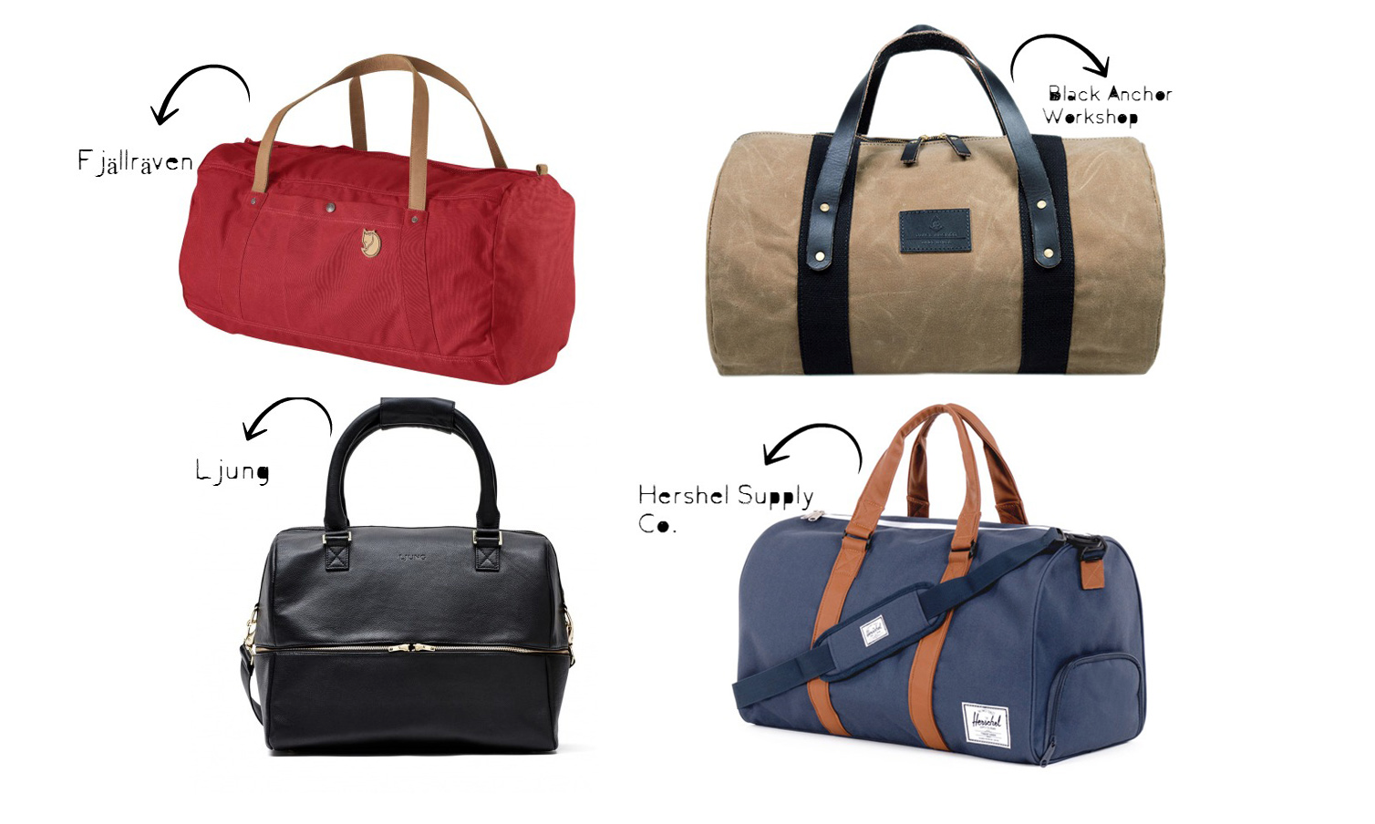 weekendbag voor mannen - Daily Cappuccino - Lifestyle Blog