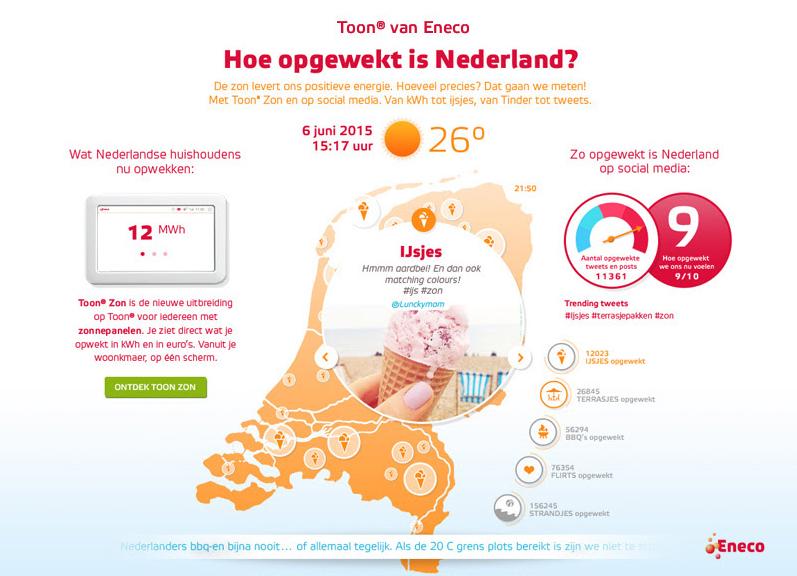 Hoe opgewekt is Nederland - Eneco - Daily Cappuccino