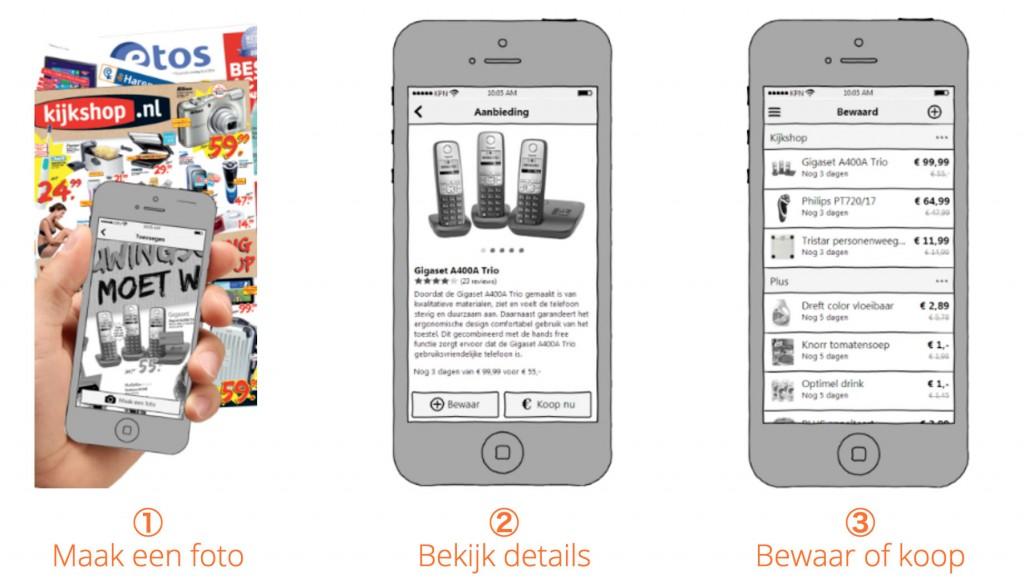 maceti folder app - daily cappuccino - lifestyle blog