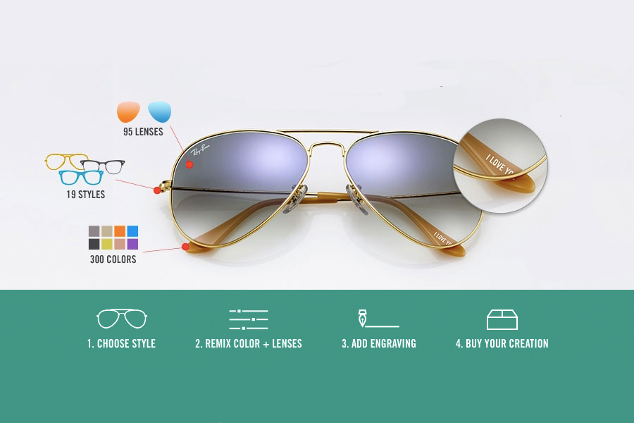 Ray-Ban Story REMIX - Daily Cappuccino - Lifestyle Blog