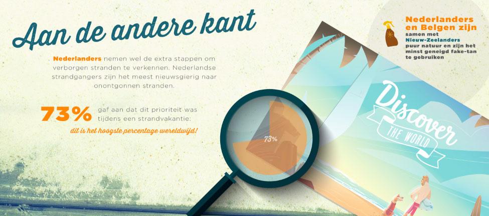 Strandvakantie Nederlanders Expedia - Daily Cappuccino - Lifestyle Blog