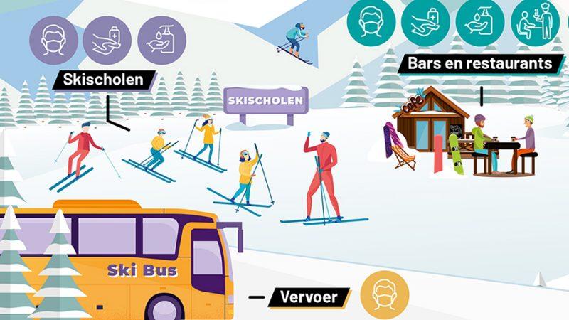 Skigebied Alpes d'Huez; ook dit seizoen heerlijk skiën, maar wel opletten!